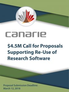 Canarie Call for Proposals Supporting Re-Use of Research Software